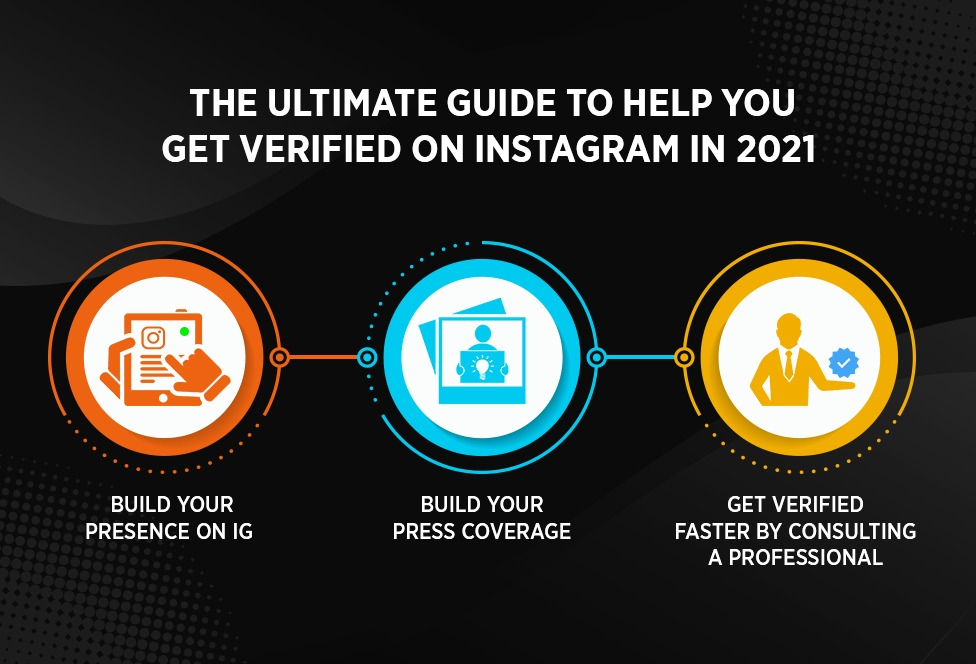 The ultimate guide to help you get verified on Instagram in 2021