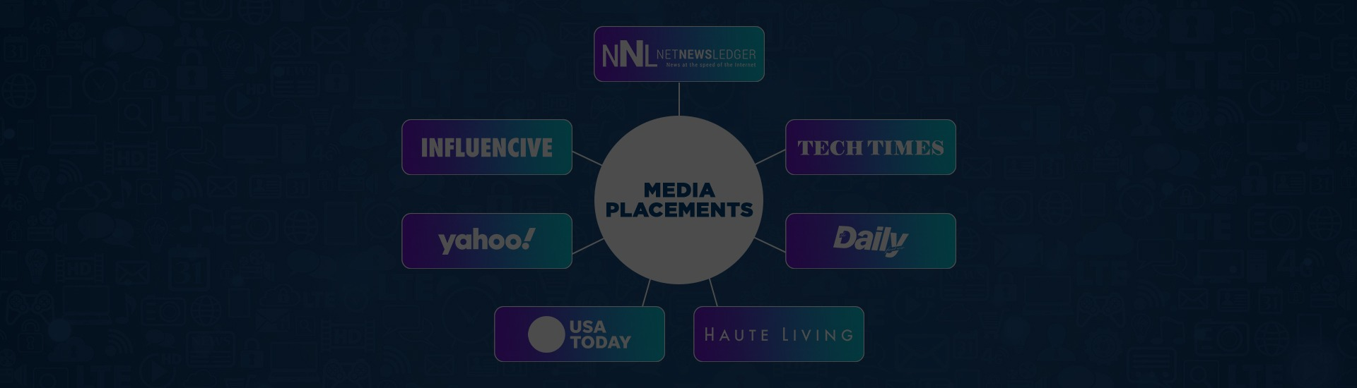 How guaranteed media placements can reinvent your personal brand
