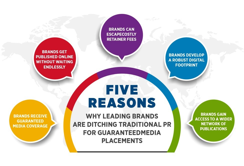 Five Reasons Why Leading Brands Are Ditching Traditional PR For Guaranteed Media Placements